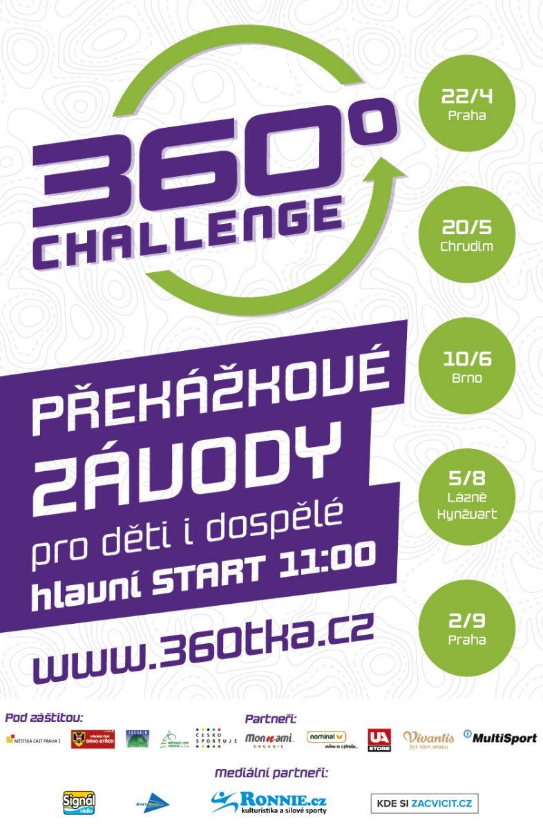 360tka TOUR vLázních Kynžvart – 5. 8. 2017